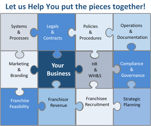 Franchising Business Bubble